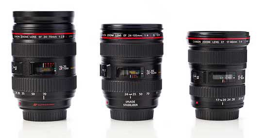 What does USM mean on a camera lens, list of ultrasonic lenses ...