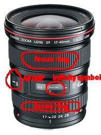 example of SLR camera lens