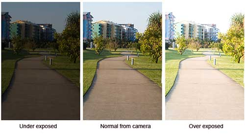 examples of different camera exposures
